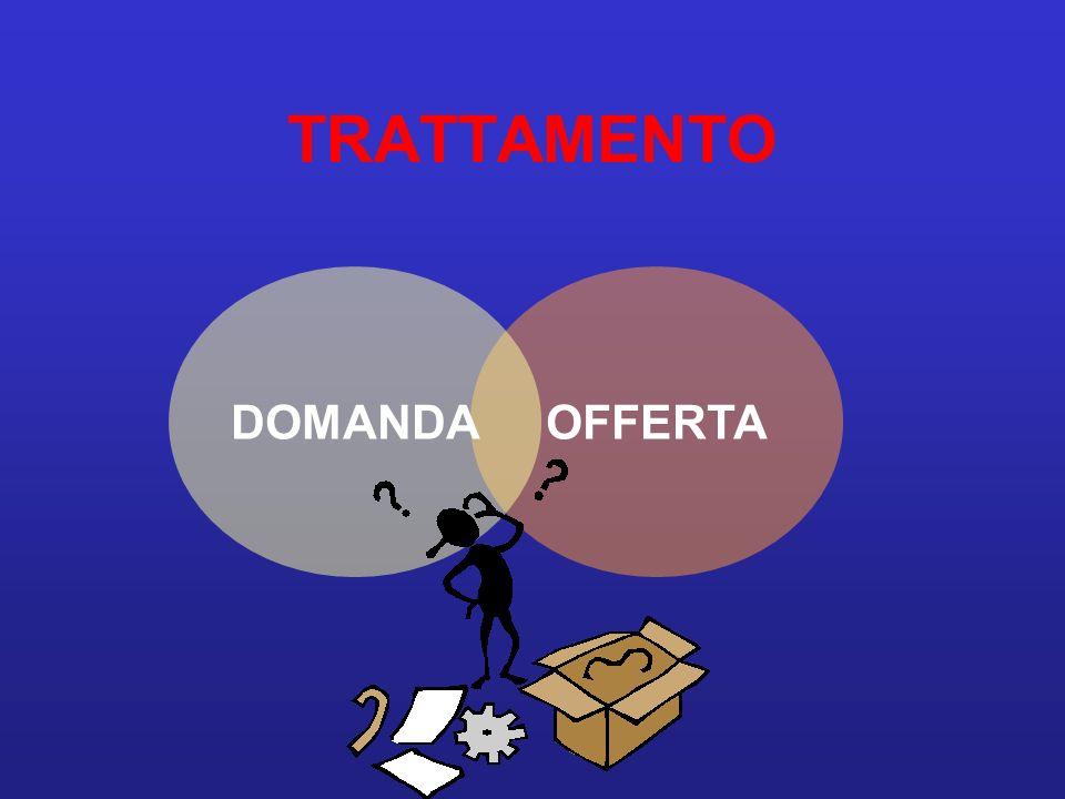 TRATTAMENTO DOMANDA OFFERTA
