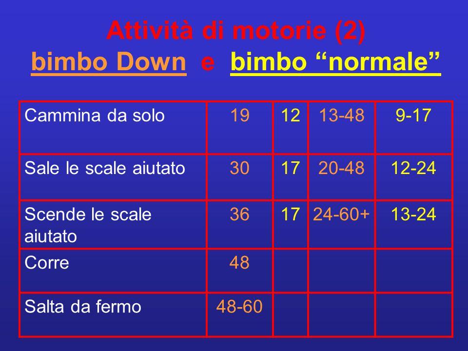 Attività di motorie (2) bimbo Down e bimbo normale