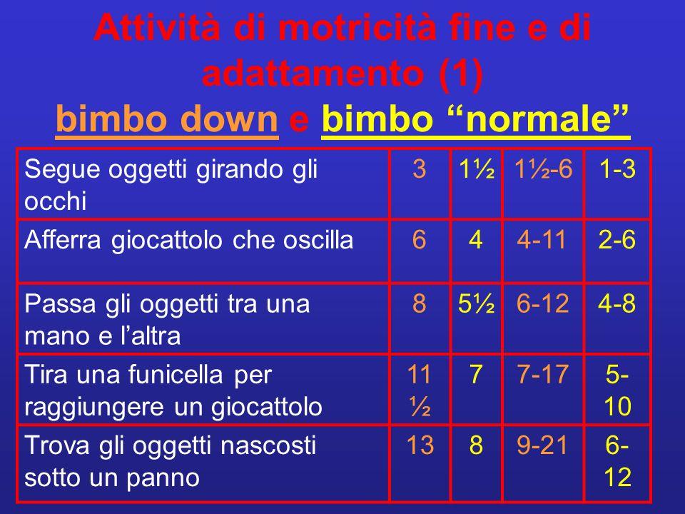Attività di motricità fine e di adattamento (1) bimbo down e bimbo normale