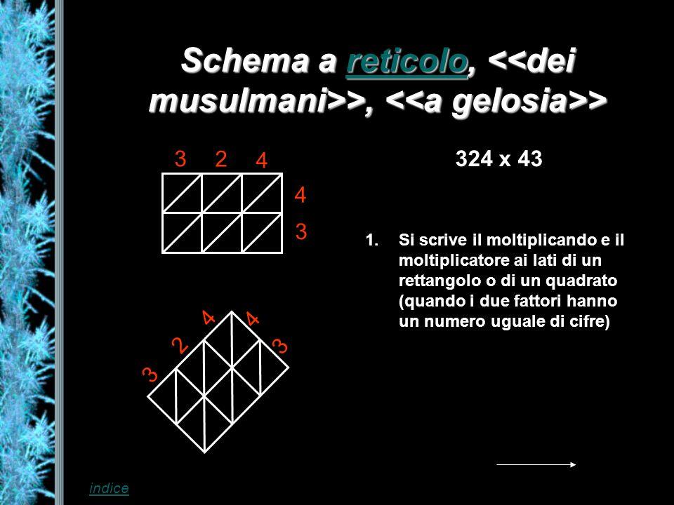 Schema a reticolo, <<dei musulmani>>, <<a gelosia>>
