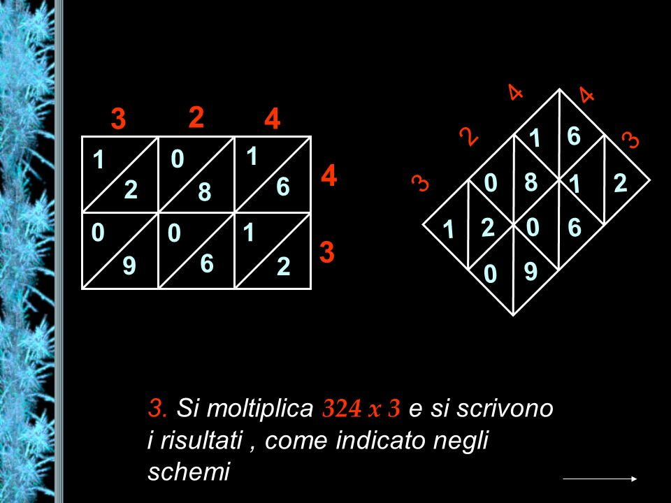 3 2. 4. 1. 6. 8. 9. 3. 2. 4. 1. 1. 4. 2. 6. 8. 1. 3. 9. 6. 2.