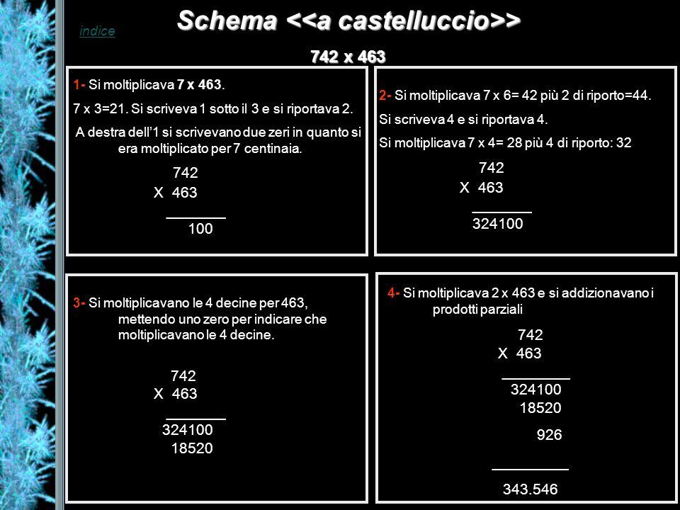 Schema <<a castelluccio>>