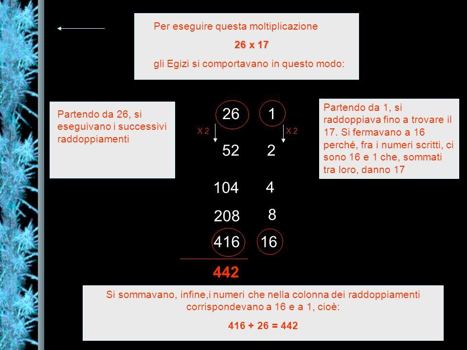 26 1 52 2 104 4 208 8 416 16 442 Per eseguire questa moltiplicazione