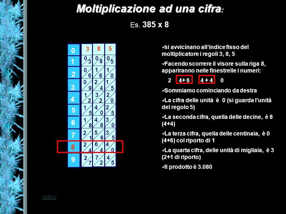 Moltiplicazione ad una cifra: