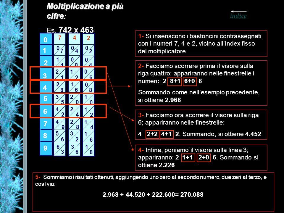 Moltiplicazione a più cifre: