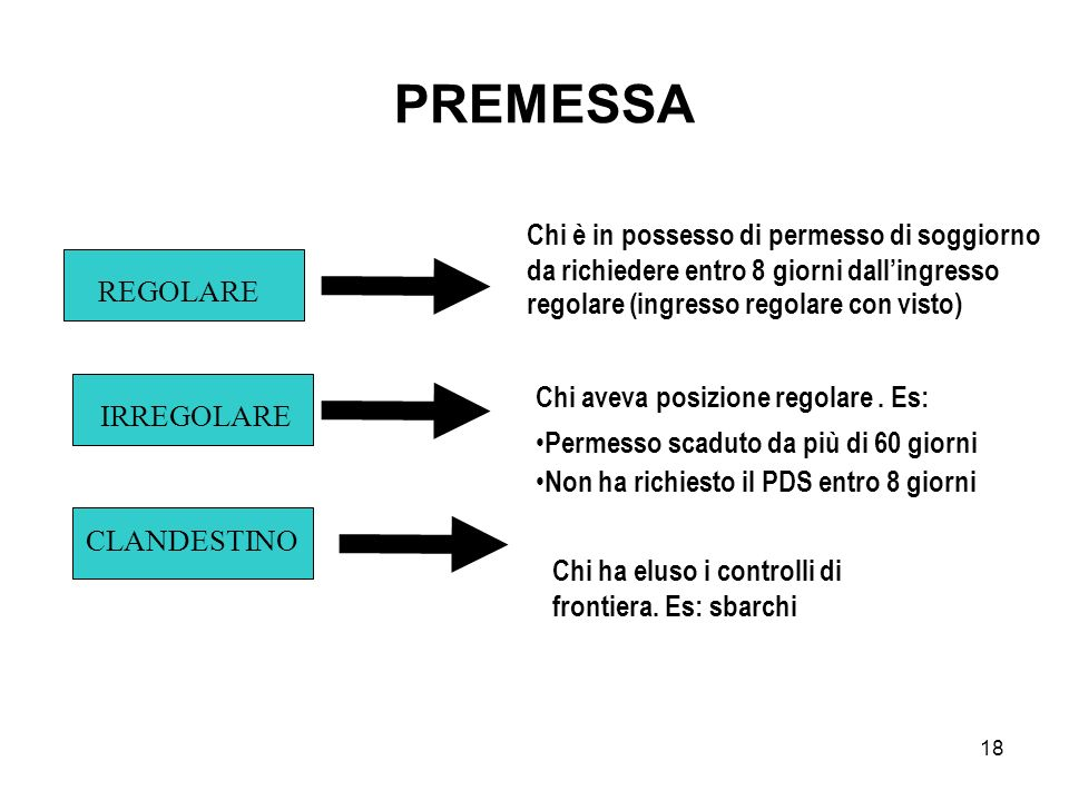 PREMESSAChi è in possesso di permesso di soggiorno da richiedere entro 8 giorni dall'ingresso regolare (ingresso regolare con visto)