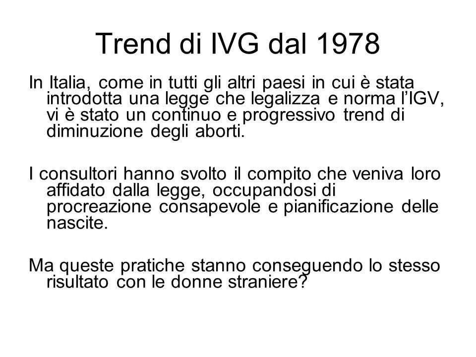 Trend di IVG dal 1978
