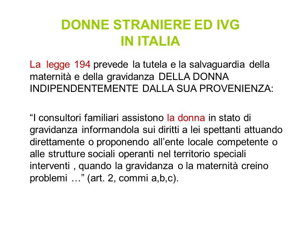 DONNE STRANIERE ED IVG IN ITALIA