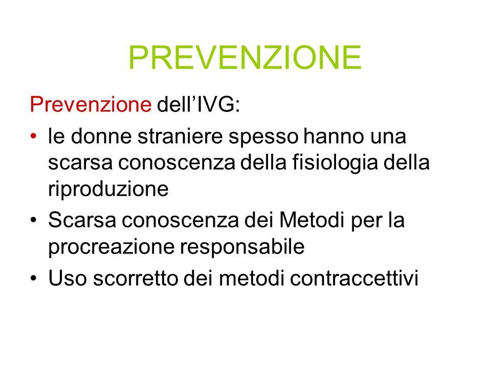 PREVENZIONE Prevenzione dell'IVG: