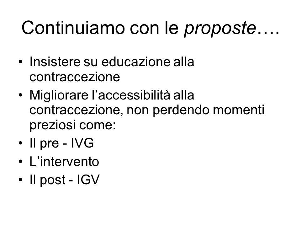 Continuiamo con le proposte….