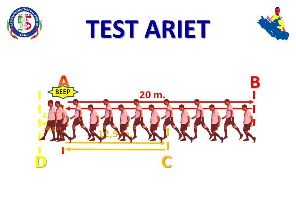 TEST ARIET BEEP
