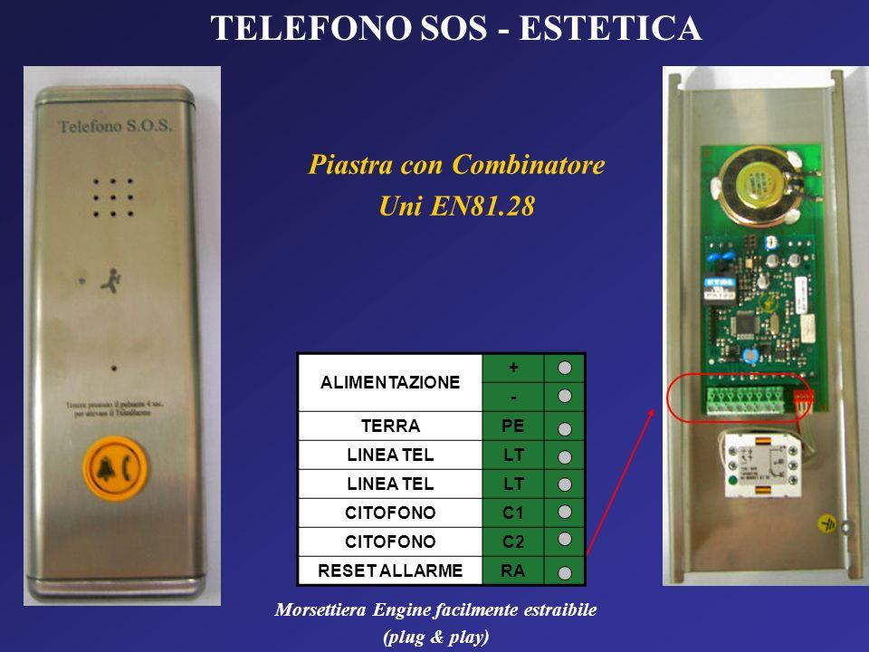 TELEFONO SOS - ESTETICA