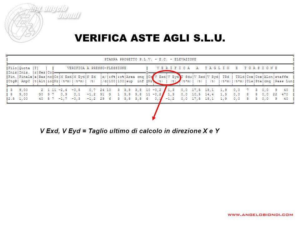 VERIFICA ASTE AGLI S.L.U. V Exd, V Eyd = Taglio ultimo di calcolo in direzione X e Y