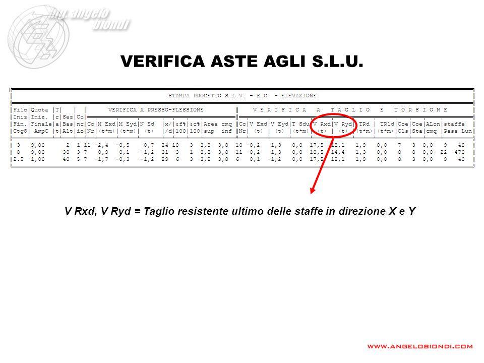 VERIFICA ASTE AGLI S.L.U. V Rxd, V Ryd = Taglio resistente ultimo delle staffe in direzione X e Y