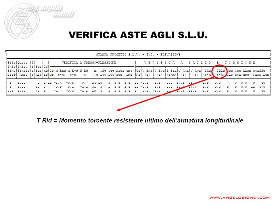 VERIFICA ASTE AGLI S.L.U. T Rld = Momento torcente resistente ultimo dell'armatura longitudinale