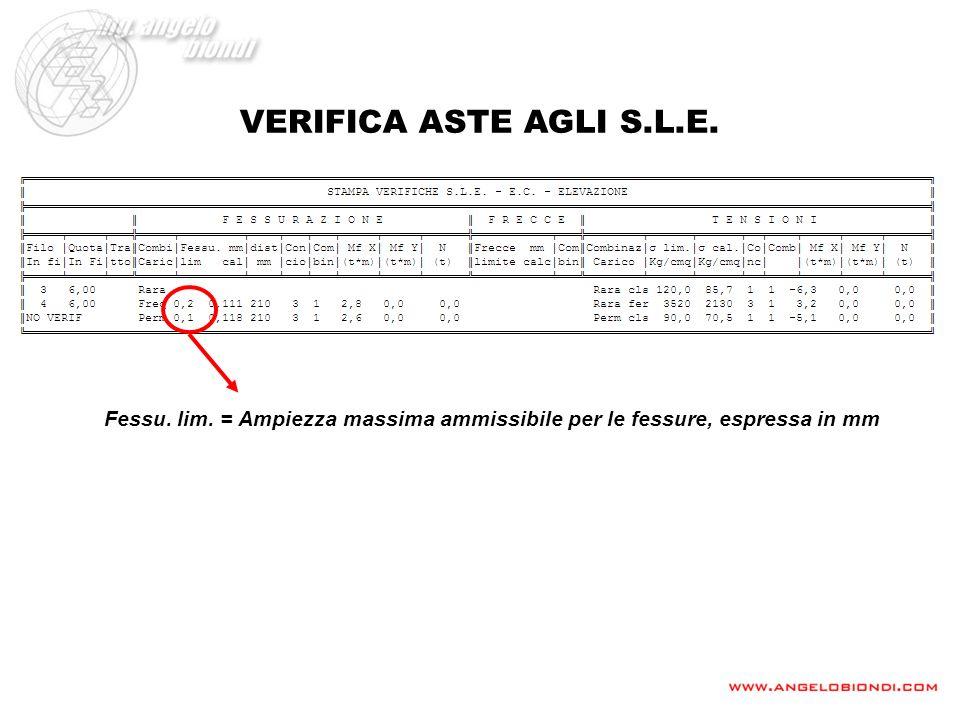 VERIFICA ASTE AGLI S.L.E. Fessu. lim. = Ampiezza massima ammissibile per le fessure, espressa in mm
