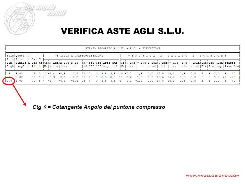 VERIFICA ASTE AGLI S.L.U. Ctg q = Cotangente Angolo del puntone compresso