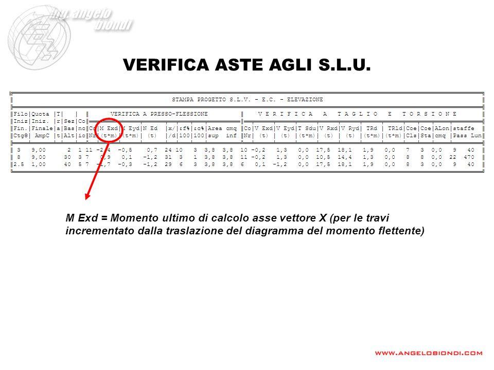 VERIFICA ASTE AGLI S.L.U.