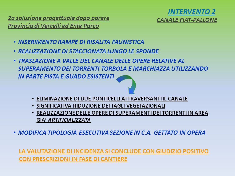 INTERVENTO 2 2a soluzione progettuale dopo parere Provincia di Vercelli ed Ente Parco. CANALE FIAT-PALLONE.