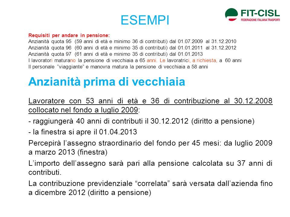 ESEMPI Requisiti per andare in pensione: Anzianità quota 95 (59 anni di età e minimo 36 di contributi) dal 01.07.2009 al 31.12.2010.