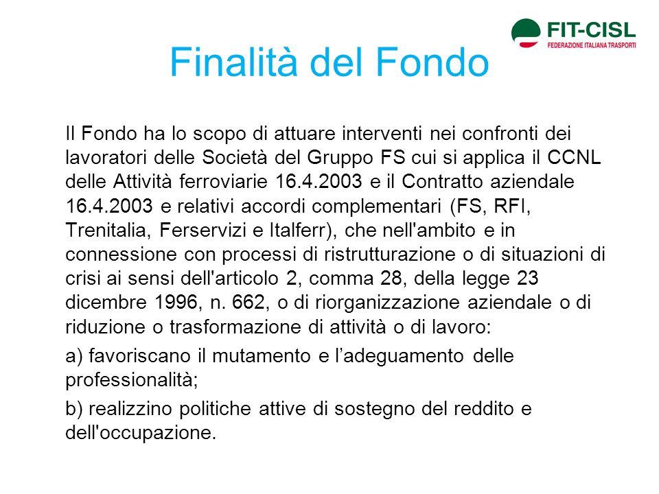 Finalità del Fondo