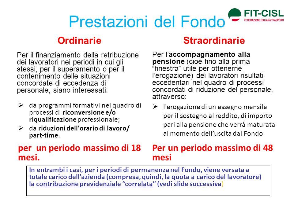 Prestazioni del Fondo Straordinarie Ordinarie