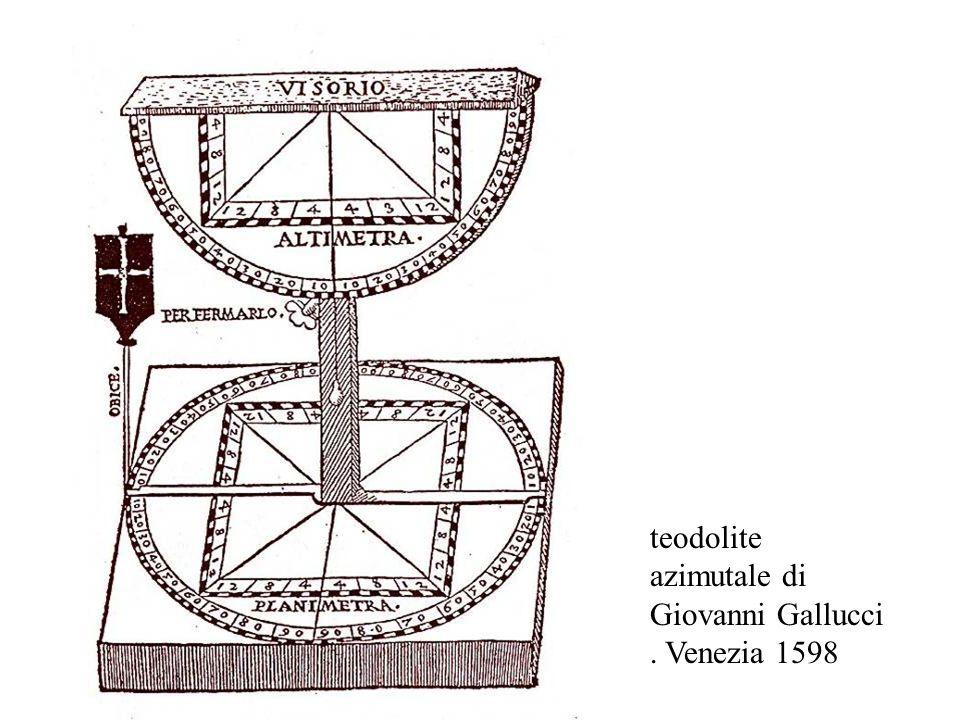 teodolite azimutale di Giovanni Gallucci . Venezia 1598
