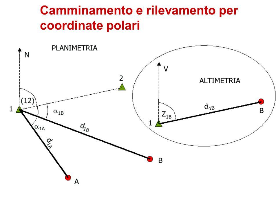 Camminamento e rilevamento per coordinate polari