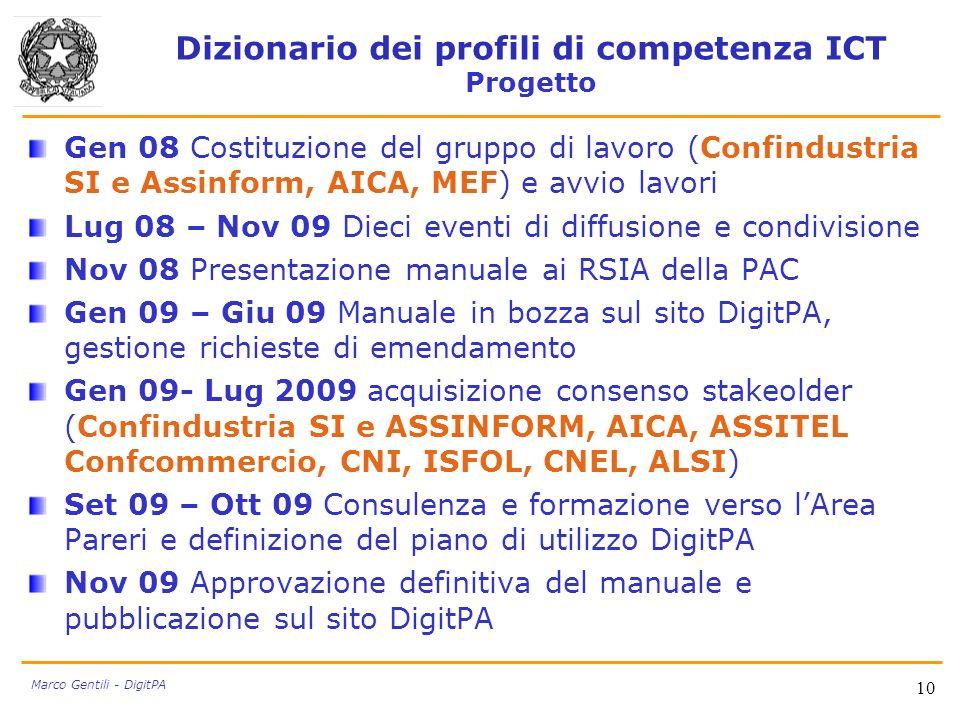 Dizionario dei profili di competenza ICT Progetto