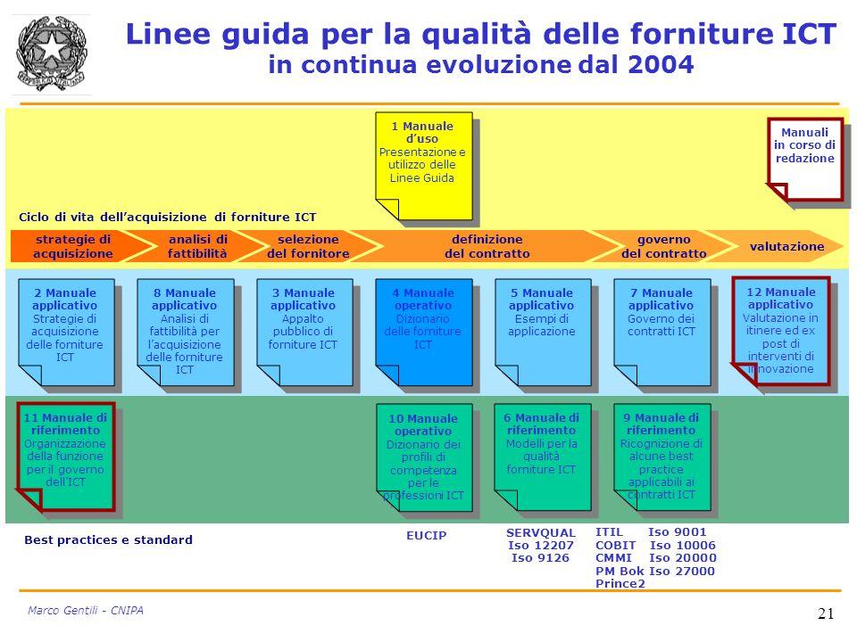 Linee guida per la qualità delle forniture ICT in continua evoluzione dal 2004