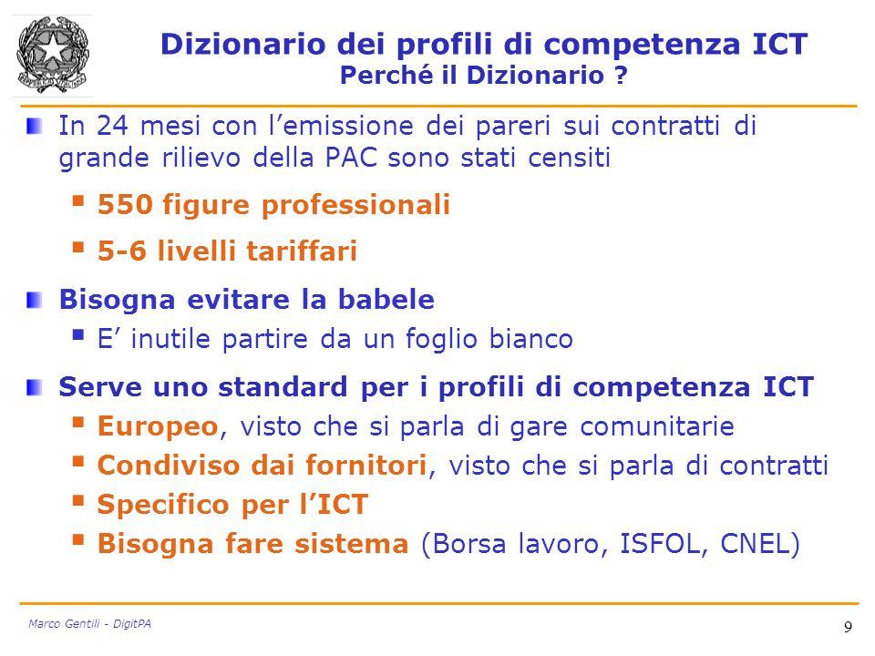 Dizionario dei profili di competenza ICT Perché il Dizionario