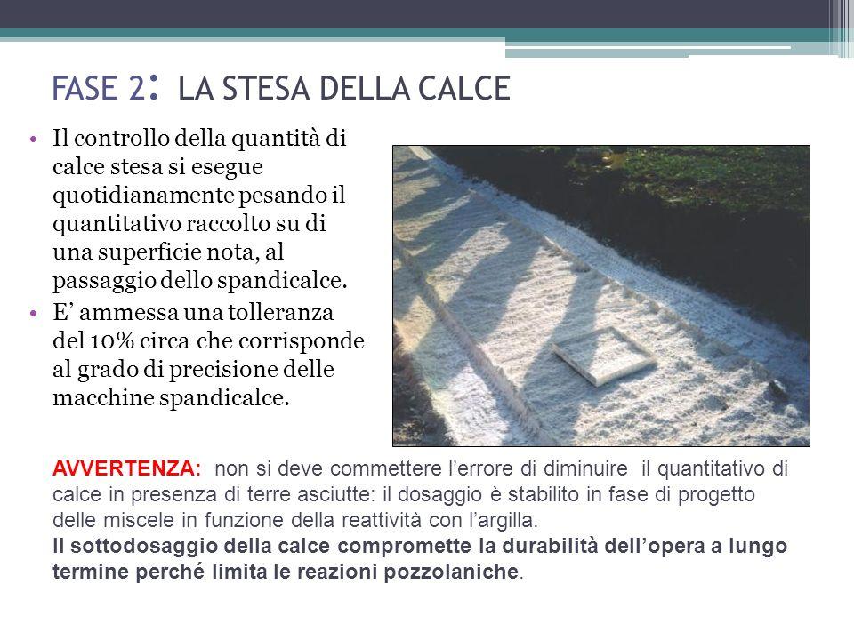 FASE 2: LA STESA DELLA CALCE