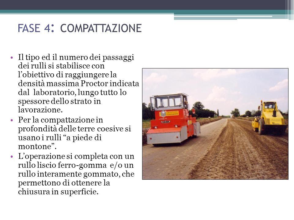 FASE 4: COMPATTAZIONE