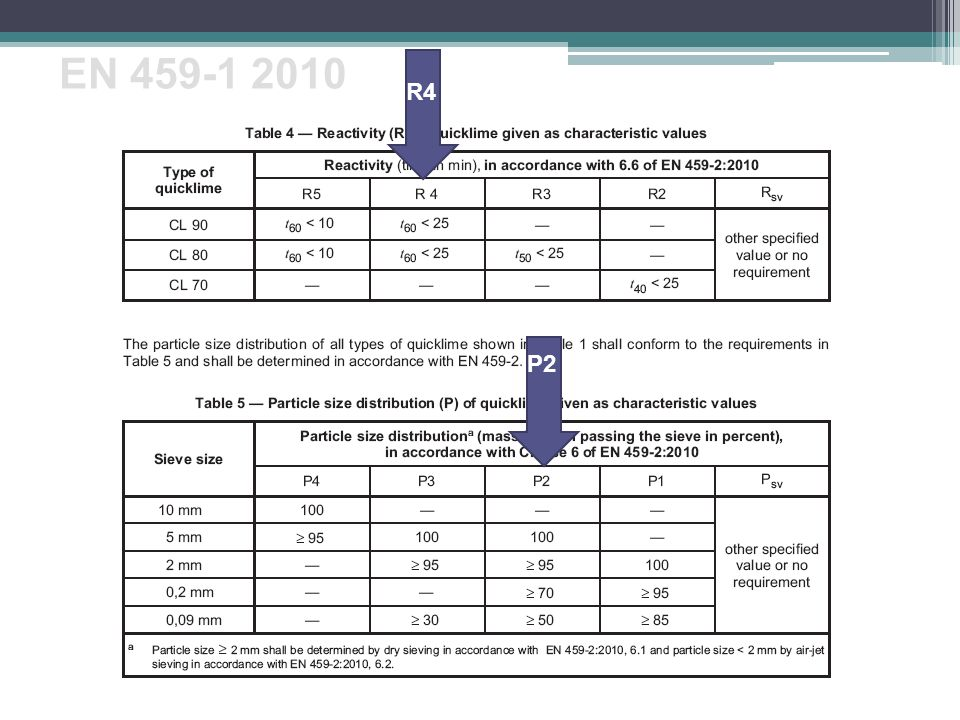 EN 459-1 2010 R4 P2
