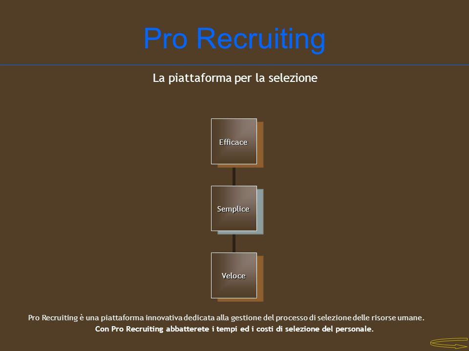 Pro Recruiting La piattaforma per la selezione