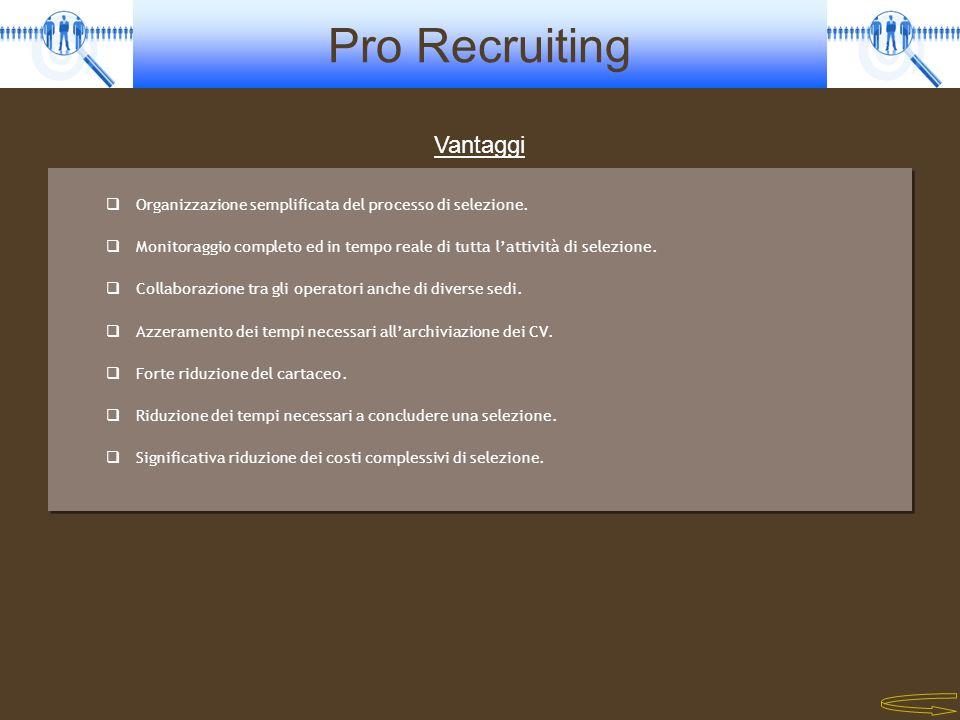 Vantaggi Organizzazione semplificata del processo di selezione.