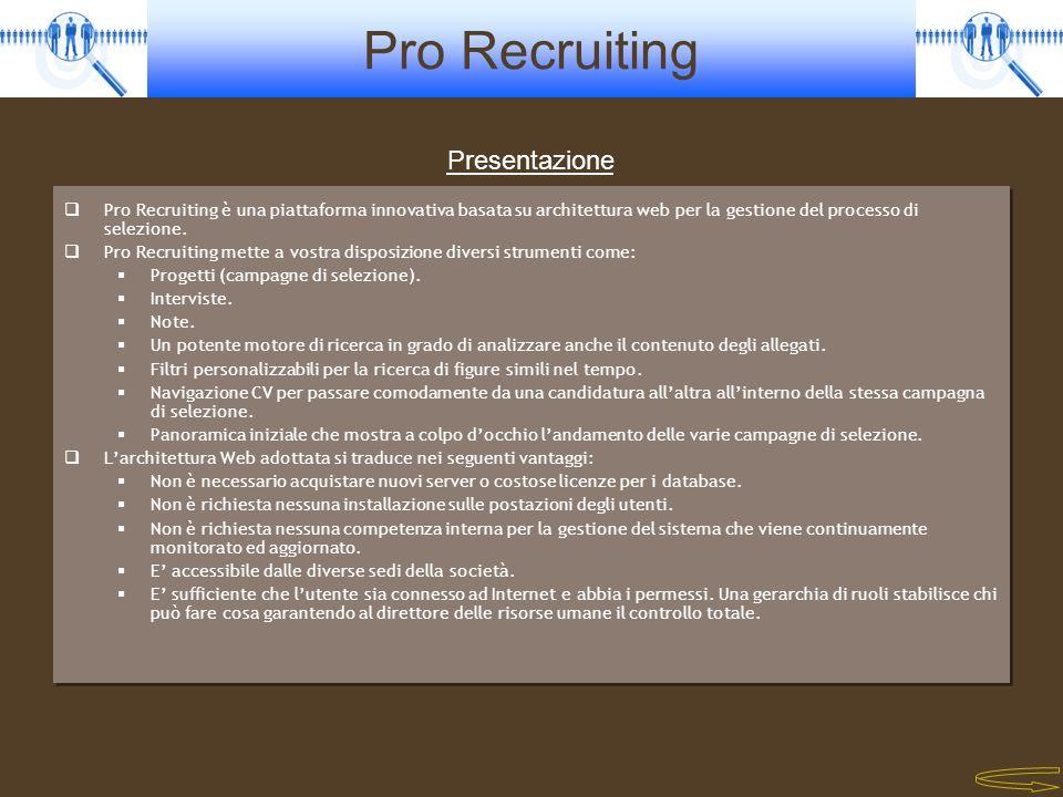 Presentazione Pro Recruiting è una piattaforma innovativa basata su architettura web per la gestione del processo di selezione.