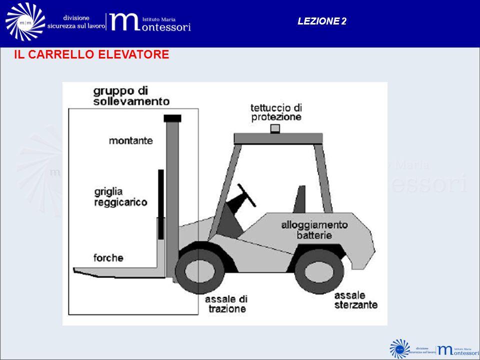 LEZIONE 2 IL CARRELLO ELEVATORE