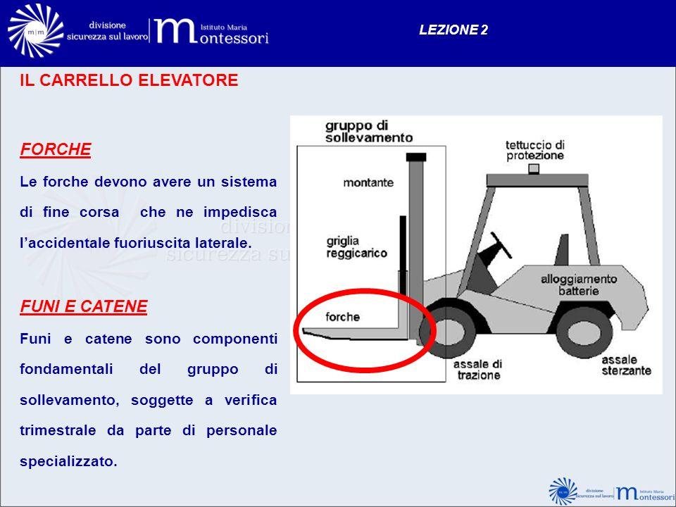 IL CARRELLO ELEVATORE FORCHE FUNI E CATENE