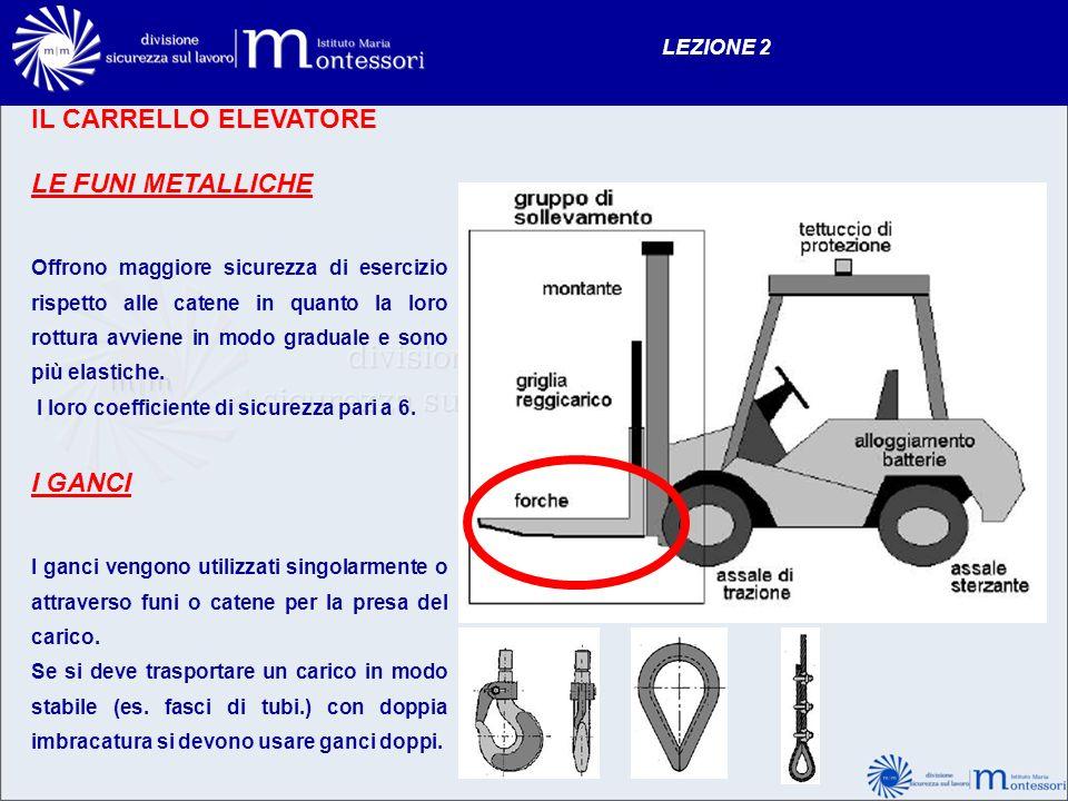 IL CARRELLO ELEVATORE LE FUNI METALLICHE I GANCI LEZIONE 2
