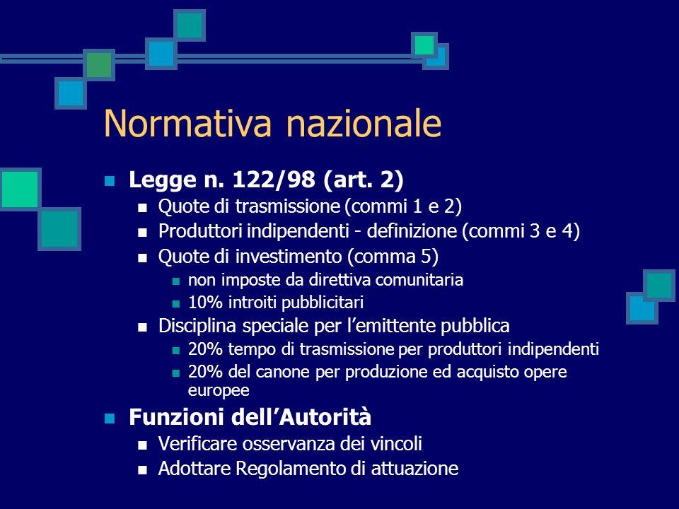 Normativa nazionale Legge n. 122/98 (art. 2) Funzioni dell'Autorità