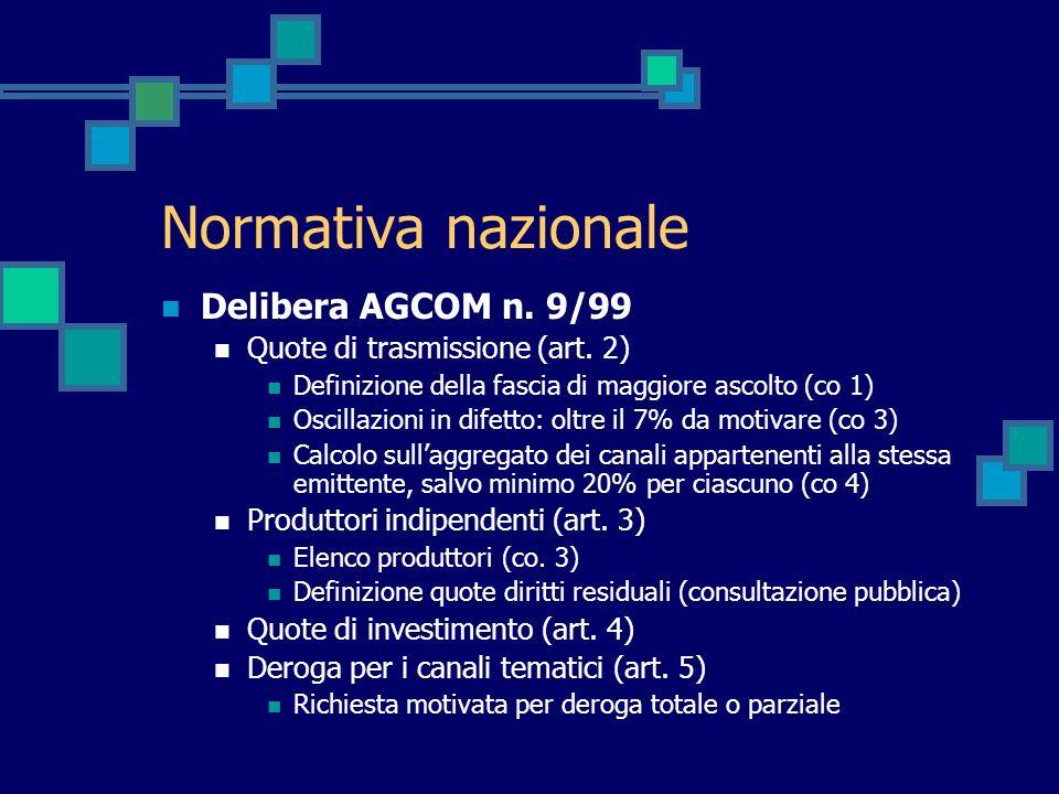 Normativa nazionale Delibera AGCOM n. 9/99