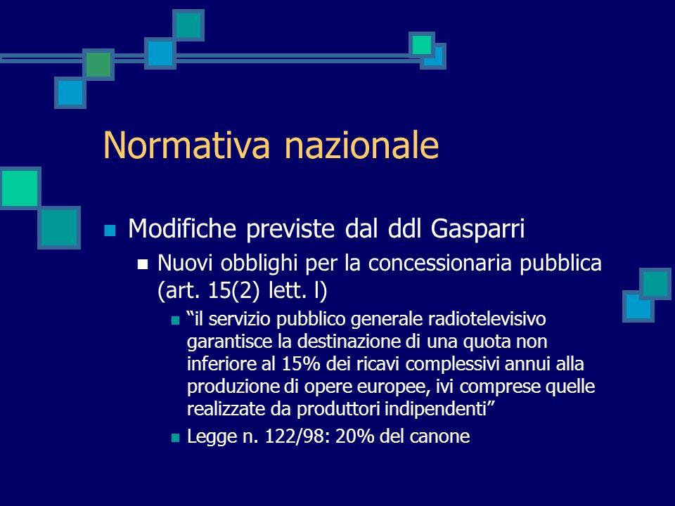 Normativa nazionale Modifiche previste dal ddl Gasparri