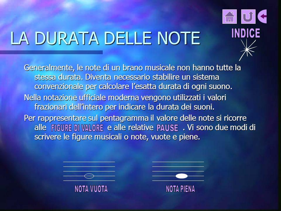 LA DURATA DELLE NOTE INDICE.