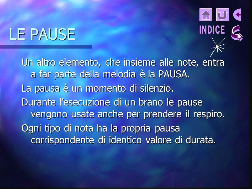 LE PAUSE INDICE. Un altro elemento, che insieme alle note, entra a far parte della melodia è la PAUSA.