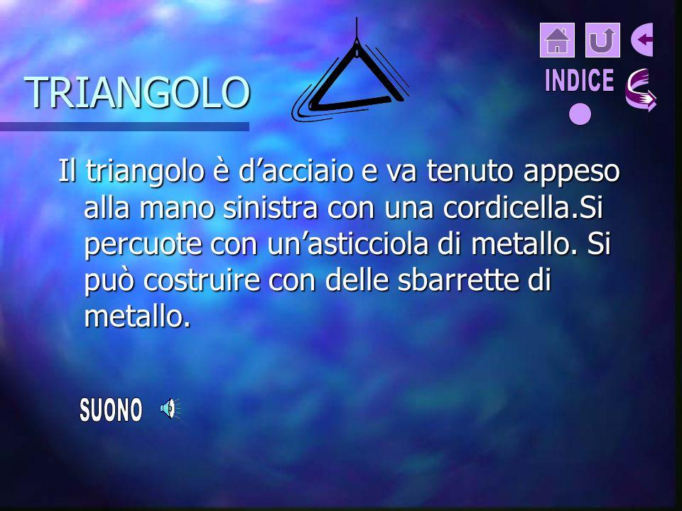 TRIANGOLO INDICE.