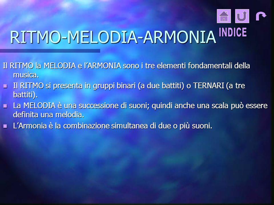 RITMO-MELODIA-ARMONIA