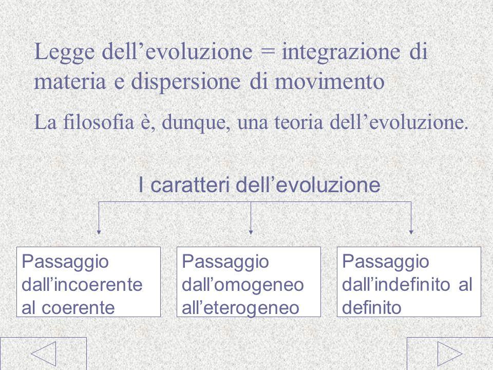 Legge dell'evoluzione = integrazione di materia e dispersione di movimento