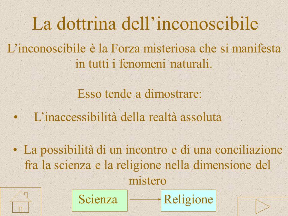 L'inaccessibilità della realtà assoluta