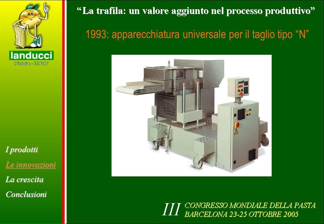 1993: apparecchiatura universale per il taglio tipo N